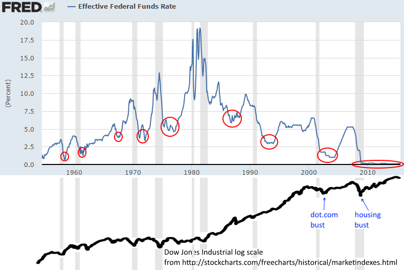 fed_fund_rate.png