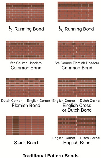 brick bond BIA color.jpg
