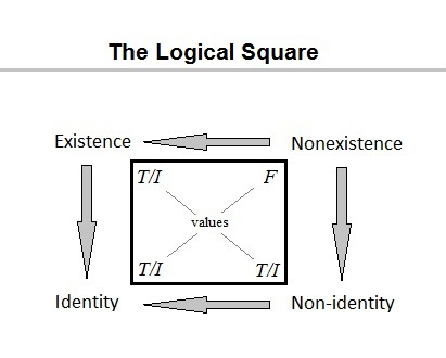 logical_square.jpg