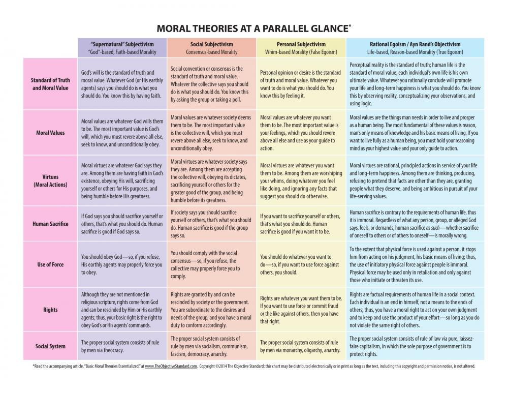 moraltheories.jpg