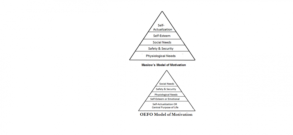 Maslow's-Model.png