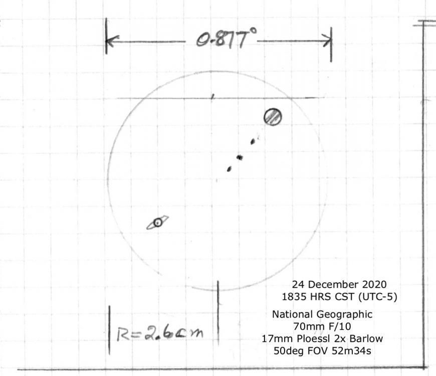 Conjunction 24 December 2020.jpeg